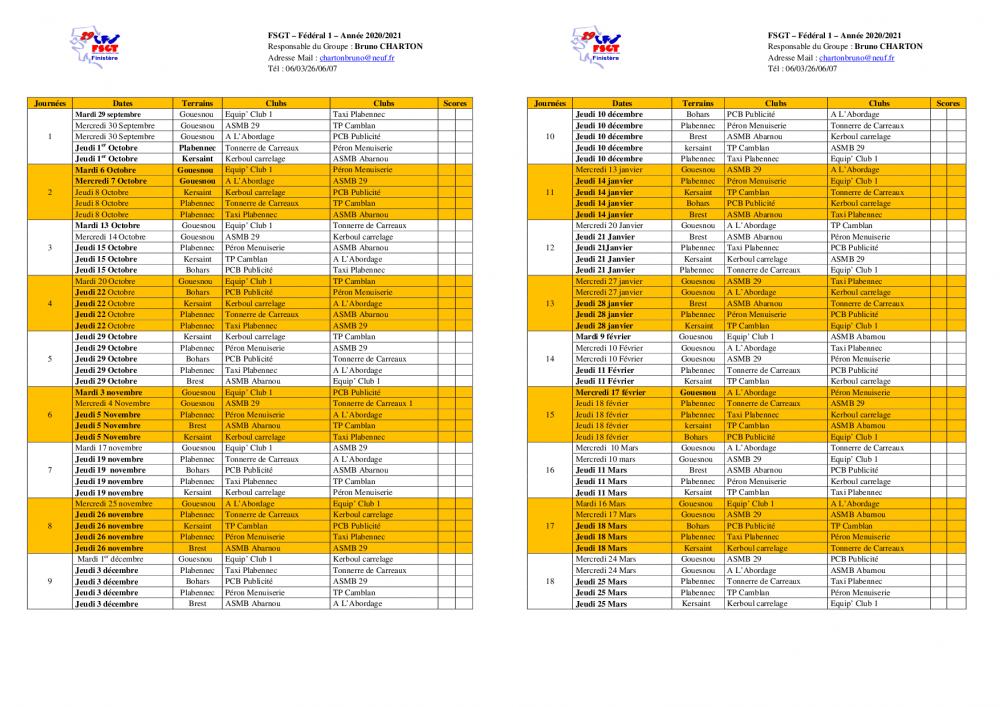 Calendrier Championnat Petanque 2021 Championnats | Pétanque